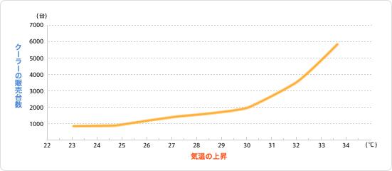 1655_graph_01